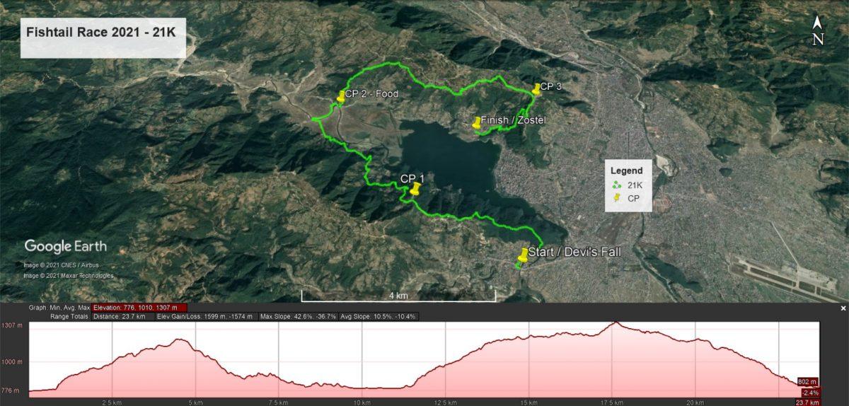21K - Fishtail Race 2021