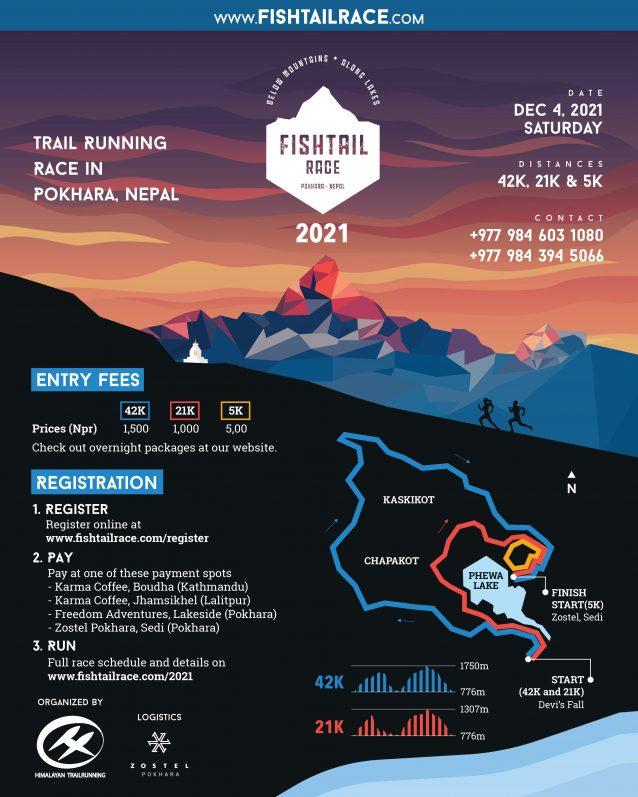 Fishtail Race_Facebook